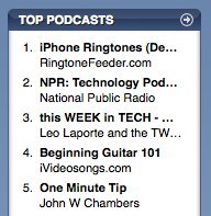 RingtoneFeeder #1 Technology Podcast on iTunes