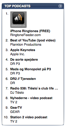 #1 podcast in Denmark