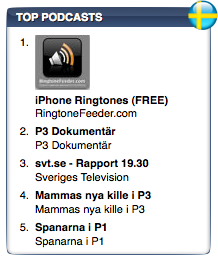 Ringtonefeeder as the Top Podcast in Sweden